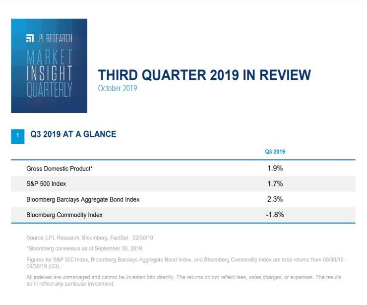 Market Insight Quarterly | Third Quarter 2019