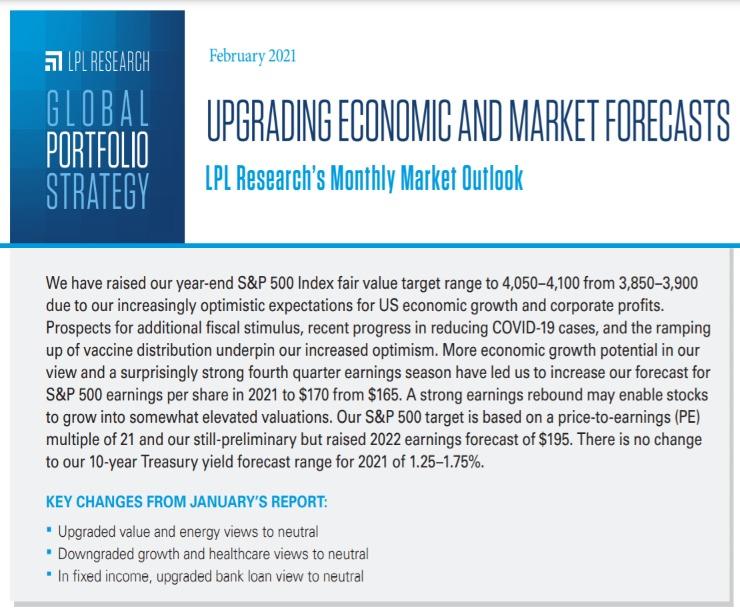 Global Portfolio Strategy | February 9, 2021
